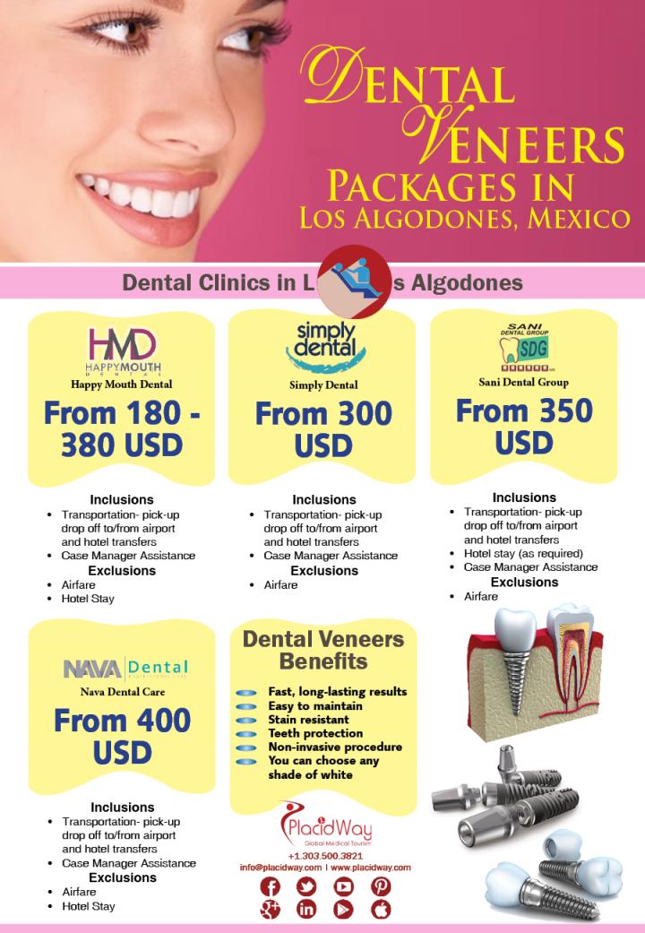 Infographics: Dental Veneers in Los Algodones Mexico