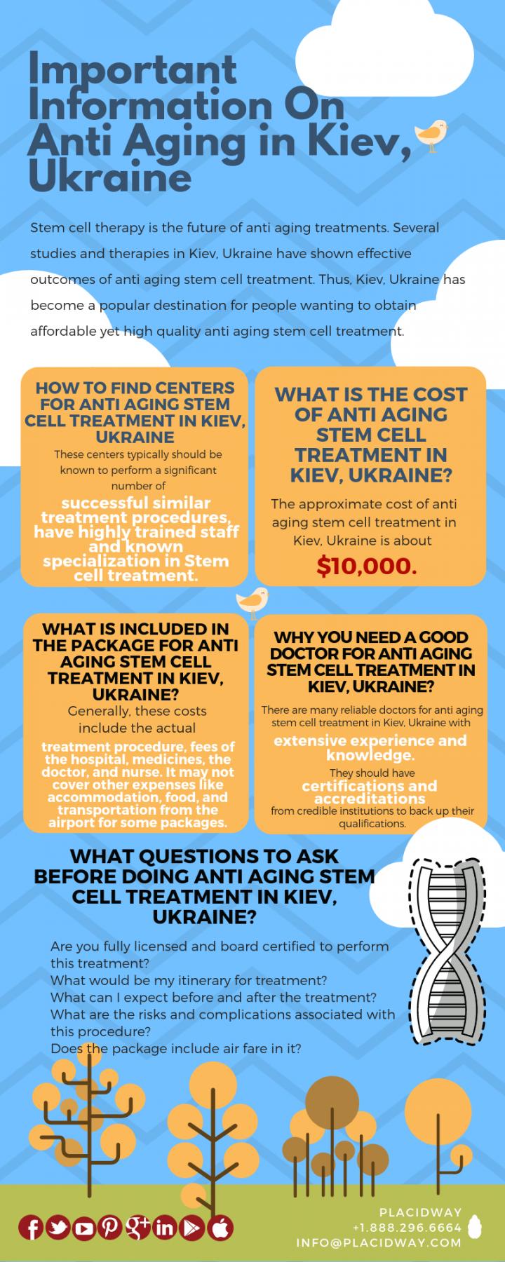 Infographics: Important Information On Anti Aging in Kiev, Ukraine
